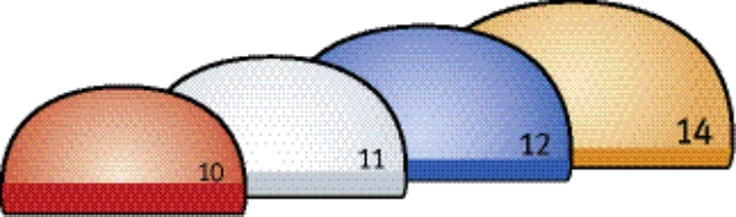 Uvex Mehrweitensystem