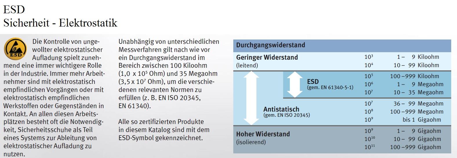 the latest 67c6c 15434 Uvex - Sonderweite W12 - AbS Lieder Online Shop